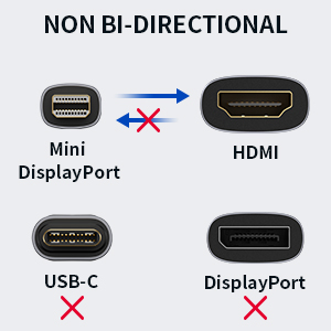 mini dp to hdmi