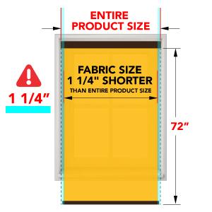 "product size, fabric size, measurement, gap, 1 1/4"" short, actual size, selection size"