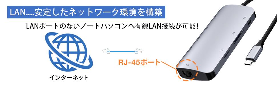 LAN...安定したネットワーク環境を構築するドッキングステーション