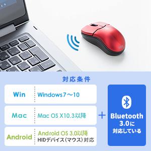 Bluetooth3.0に対応した各機器で使える