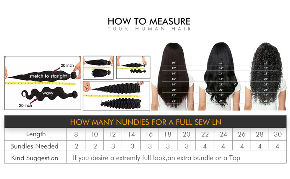 How to measure length