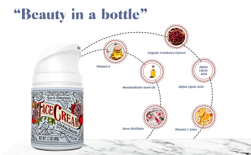 vitamin e, meadowfoam seed oil, rose distillate, cranberry extract, alpha lipoic acid, vitamin c