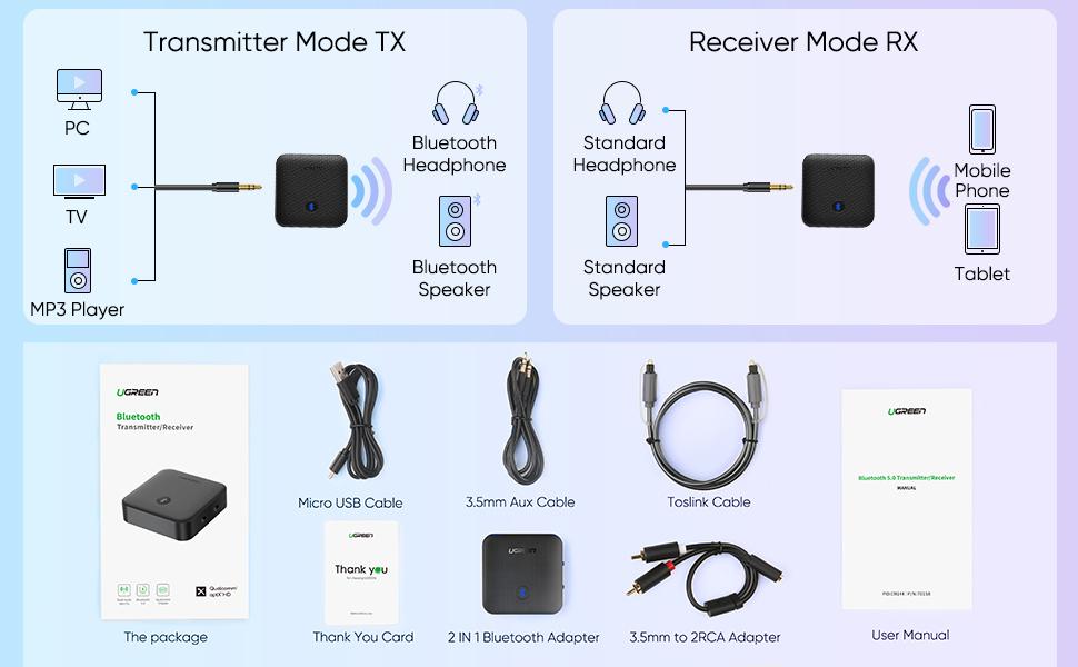 Dual Mode Bluetooth Transmitter Receiver