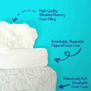 enerplex pillow layers removable machine washable pillow cover zippered inner liner foam filled