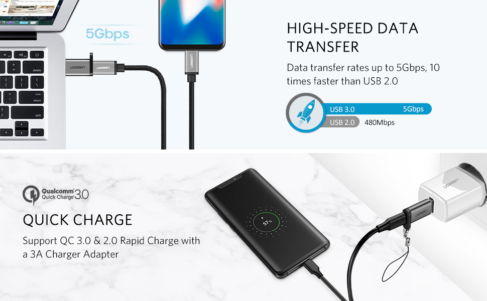 USB C Adapter USB 3.0 A Male to USB 3.1 Type C Female Adaptor Converter Support Fast Charge