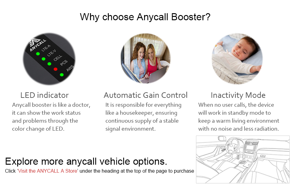 Anycall cell phone signal booster kit for RV and truck vehicle