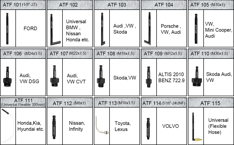 Application for 15PCS ATF Adapters