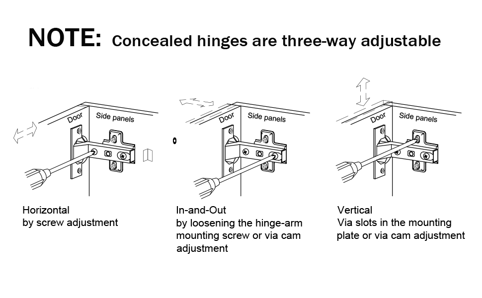 How to adjust the gap of the tv cabinet's door?