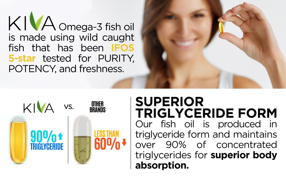 Kiva superior triglyceride form omega-3 fish oil