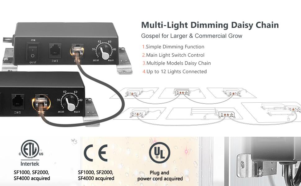 Dimmabel led grow lights