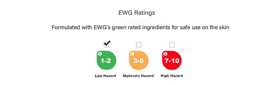 ewg rating