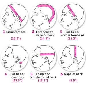 Standard WIG Measurements