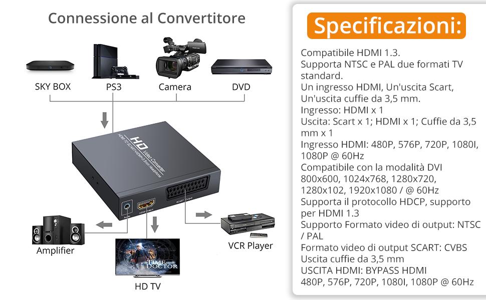 HDMI a SCART convertitore