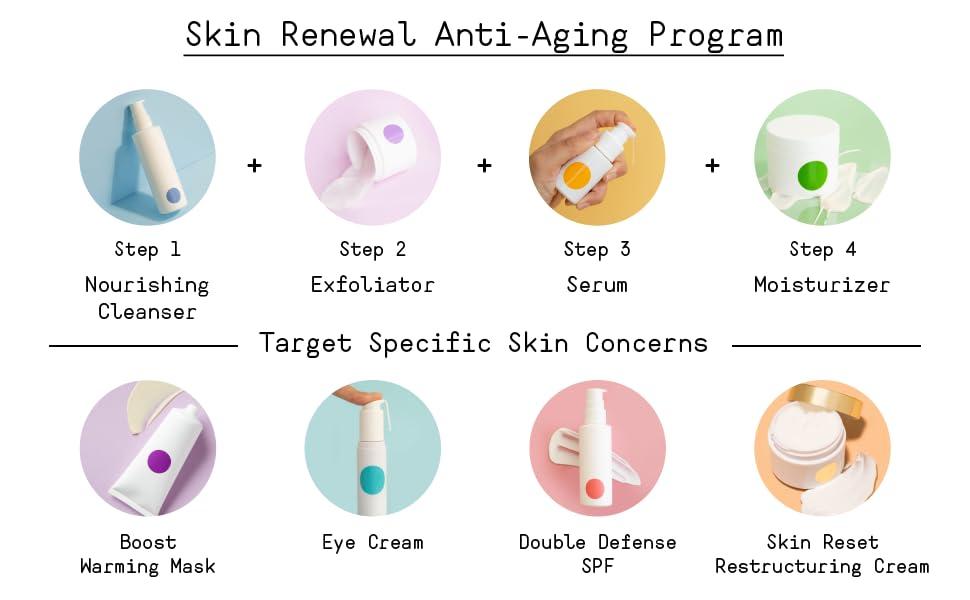 Somme Institute's Skin Renewal Anti Aging Program