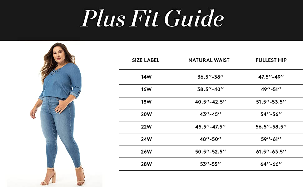 Liverpool Plus Fit Guide