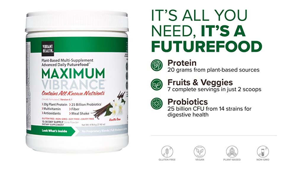 It's all you need, it's a Futurefood
