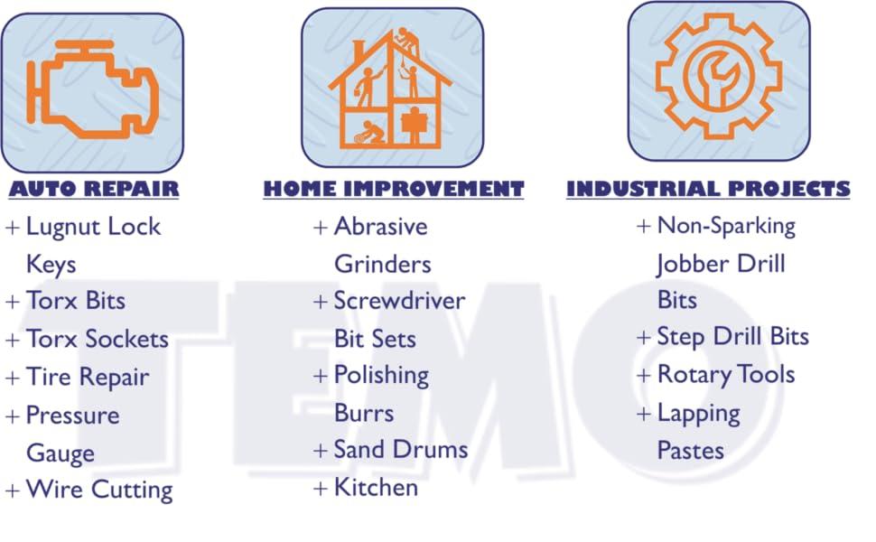 TEMO Applications