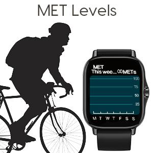 MET levels