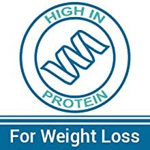 wonderslim high protein weight loss