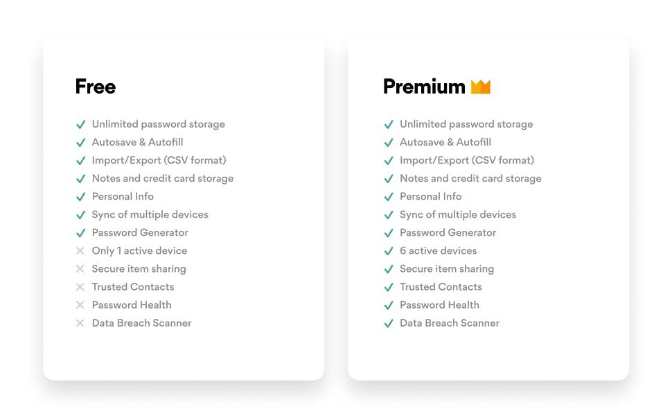 NordPass premium features
