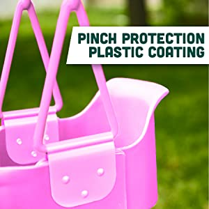 Pinch Protection Plastic Coating