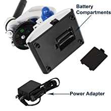 2 Kinds of Power Supplies