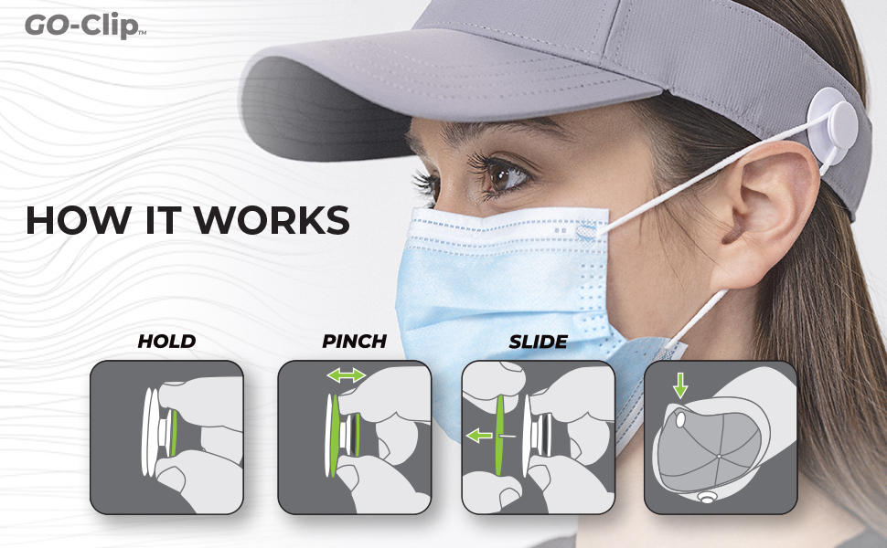 GO-Clip, ear savers, face mask strap holder, face mask strap extenders, outdoors, sports, active
