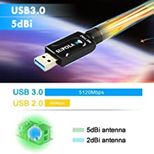 HIGH SPEED USB 3.0