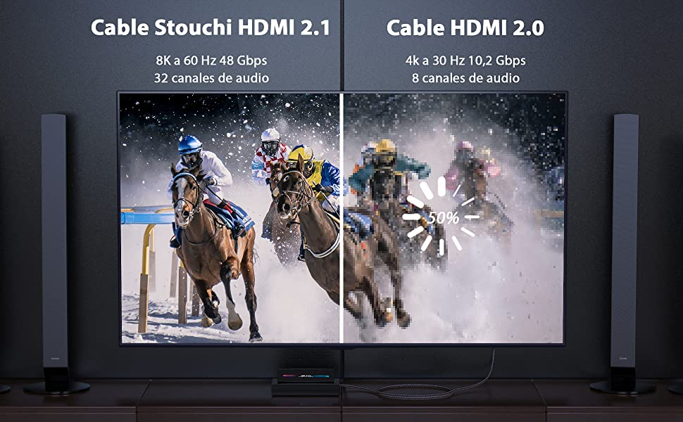 Cable HDMI 8K 5,9 pies/1,8m Stouchi Cable HDMI 2.1 8K@60Hz, 4K @ 120hz Ultra HD High Speed 48Gbps HDMI Trenzado Cable, HDR eARC,Compatible con Apple TV Roku Netflix PS4 Pro Xbox One