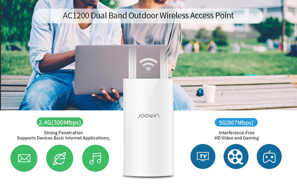 AC1200 Dual Band Access Point