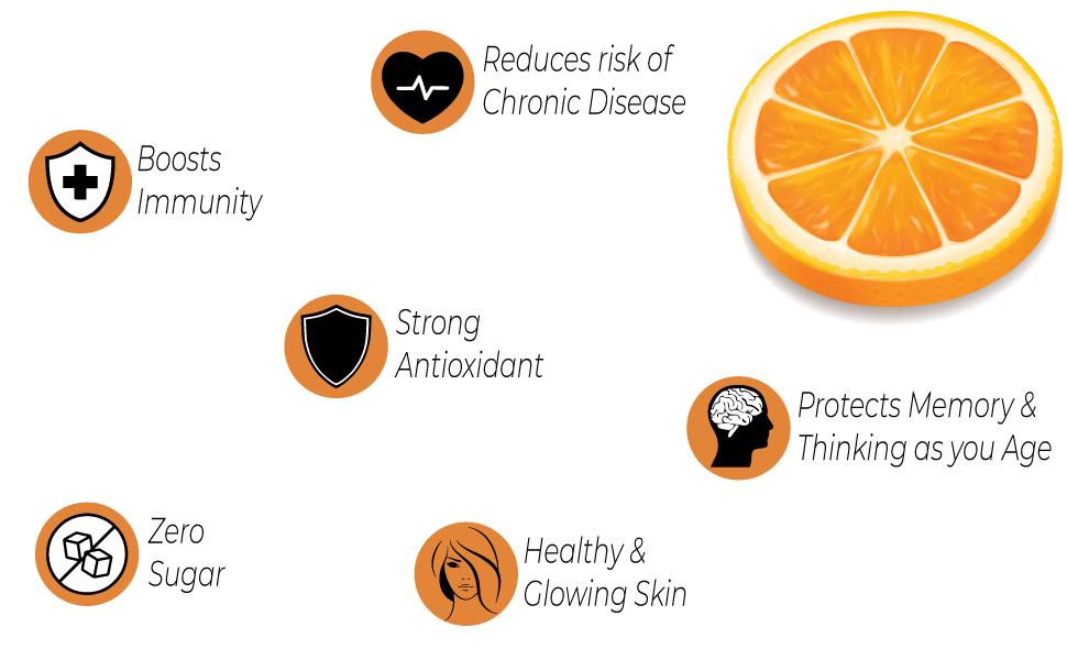 Boost Immunity Zero Sugar