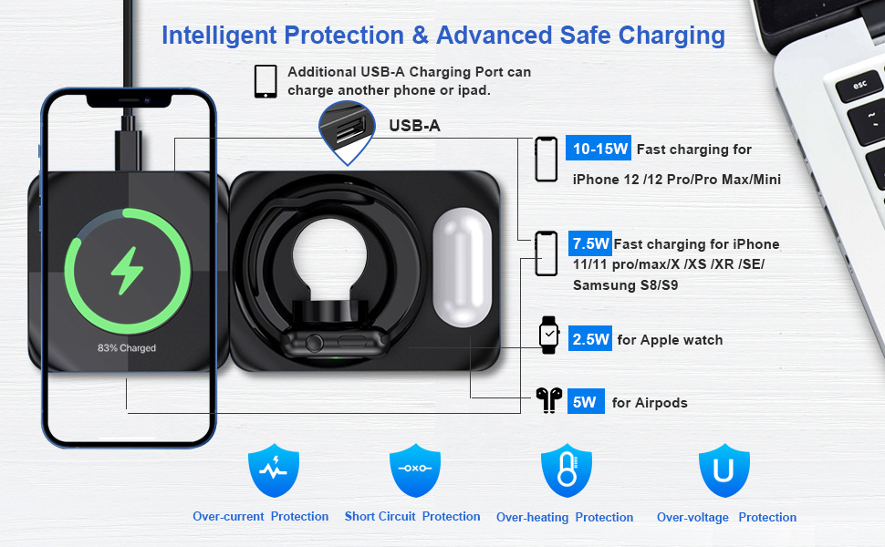 safe wireless charging