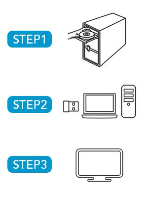 USB 3.0 WiFi Adaptateur