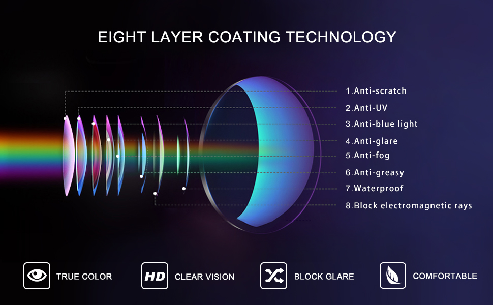 VANLINKER Blue Light Blocking Glasses Sqare Nerd Eyeglasses Frame Anti Blue Ray Computer Game Glasse