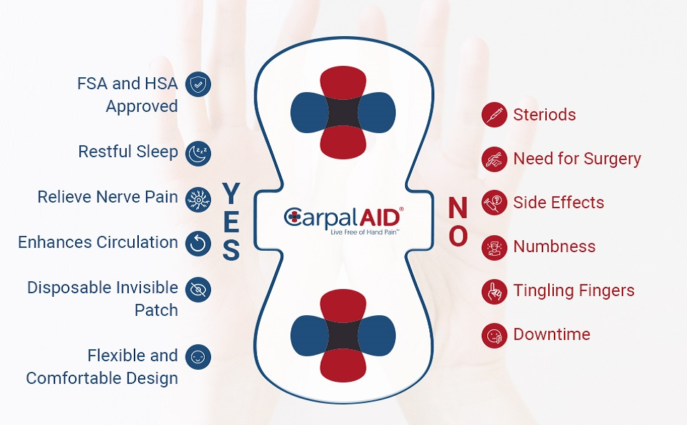 Get Discrete Relief From Carpal Tunnel Symptoms with CarpalAID