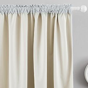 blackout curtains coating