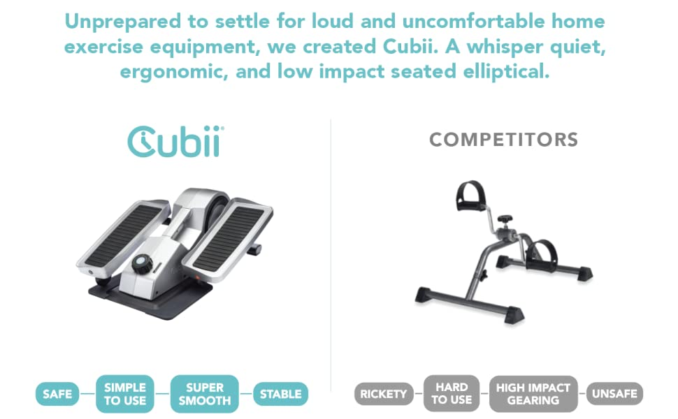 A whisper quiet, ergonomic, and low impact seated elliptical.