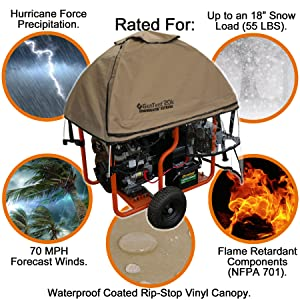 """Rated For Hurricane Force Rain - Rated for 70 MPH Wind - Rated for 18"""" Snow Load - NFPA 701 Cover."""