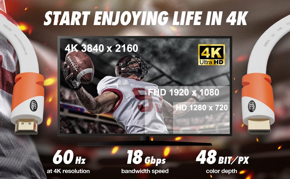 start enjoying life in 4K