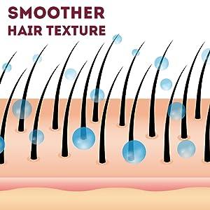 Luxura Sciences Advanced hair Oil