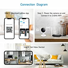 Flashandfocus.com 186a7a39-90da-4d90-b185-543554803e1f.__CR0,0,2000,2000_PT0_SX220_V1___ Laview Home Security Camera HD 1080P(2 Pack) Motion Detection,Include 2 SD Cards,Two-Way Audio,Night Vision,WiFi Indoor…
