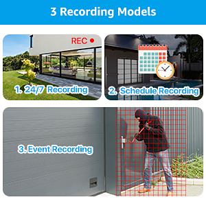 3 Recording Modes