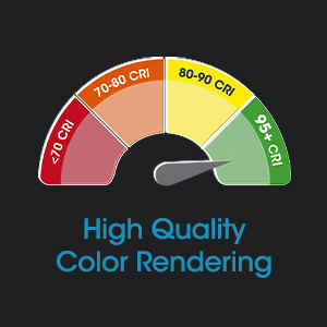 High Quality Color Rendering See Color Accurately CRI Color Rendering Index Accuracy Visual Acuity