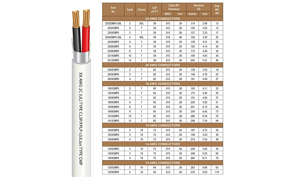 CMP plenum shielded security cable awg wire ewcs stranded bare copper rohs security system wire