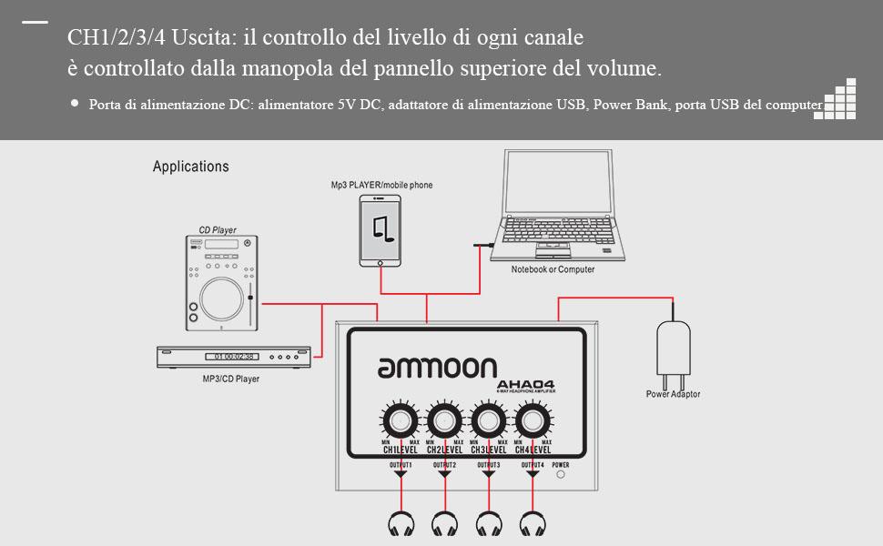 ammoon-amplificatore-per-cuffie-portatile-headpho