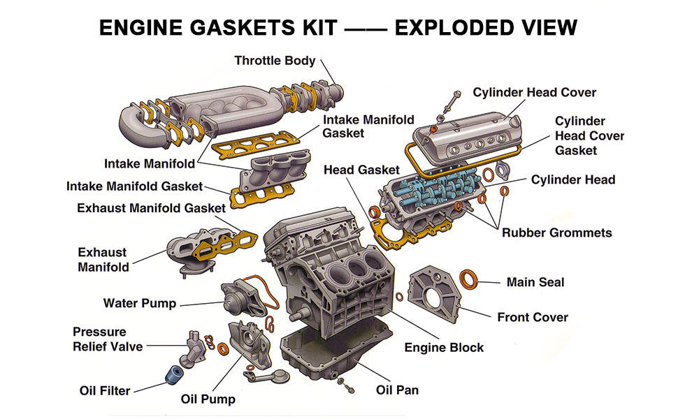 DNJ Full Gasket Set Fits 05-10 Dodge Chrysler Jeep Hemi 6.1 V8 Multi-Layer Steel