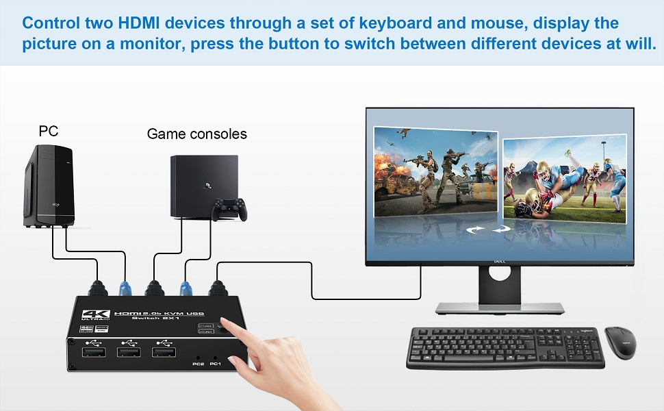 NEWCARE 4K@60Hz HDMI KVM Switch USB Camera Printer 3X USB KVM Ports 2x1 HDMI2.0 Ports Included 2 USB Cable USB Disk Share 2 Computers to one UHD Monitor Support Wireless Keyboard and Mouse