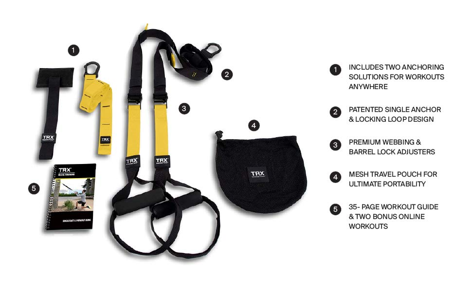 TRX ALL-IN-ONE Kit