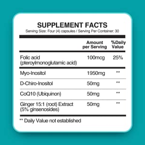 Women ovulation Support Capsules Help Getting Pregnant Vitamin Folic Acid Folate ingredients