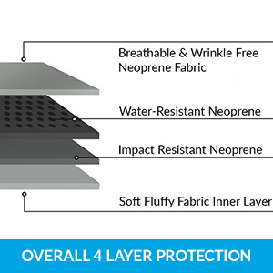 Overall 4 Layer Protection